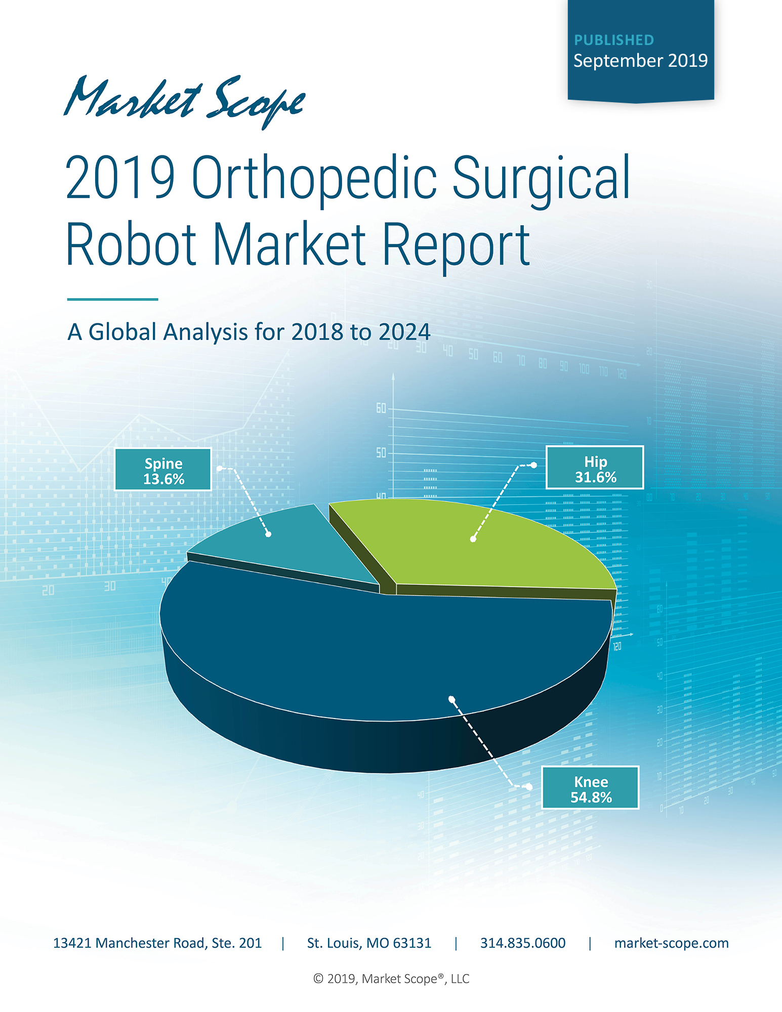 2019 Orthopedic Surgical Robot Market Report: A Global Analysis for 2018 to 2024, September, 2019