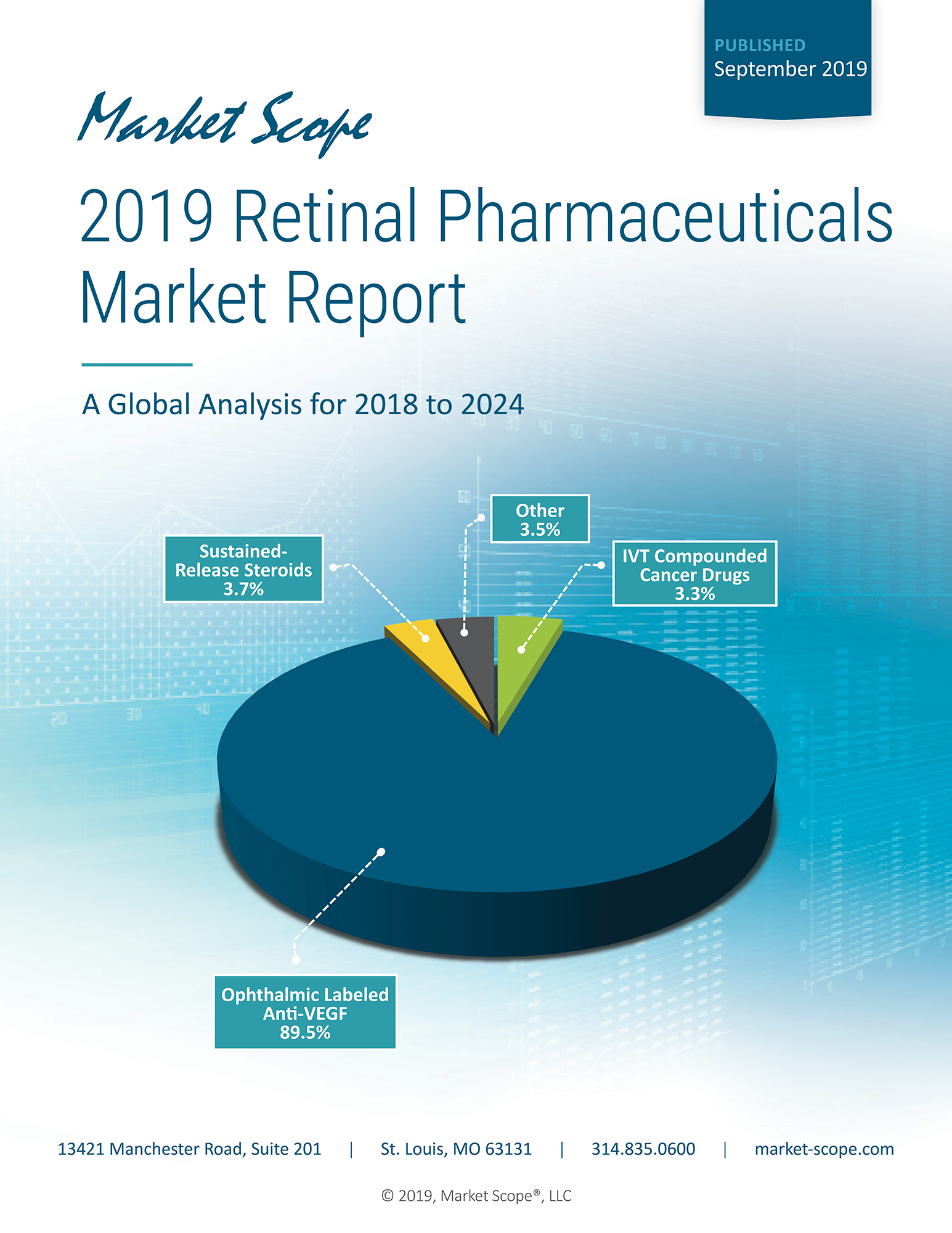 2019 Retinal Pharmaceuticals Market Report: A Global Analysis for 2018 to 2024, September, 2019