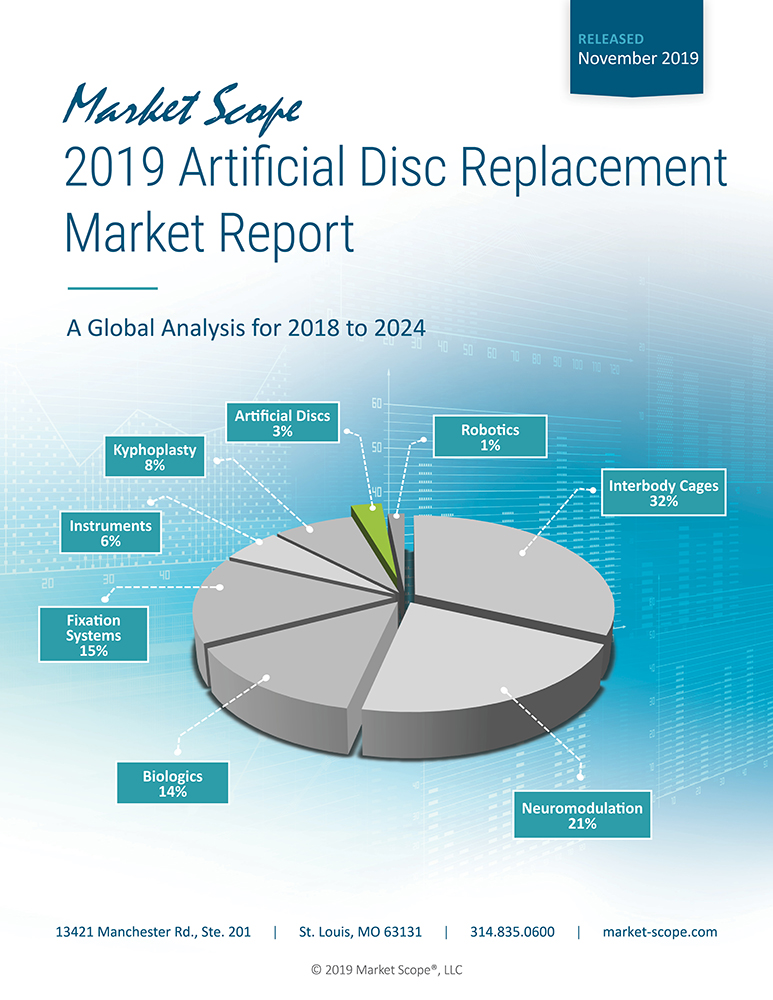 2019 Artificial Disc Replacement Market Report: A Global Analysis for 2018 to 2024, November, 2019