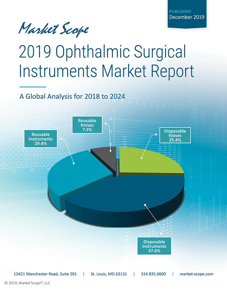 2019 Ophthalmic Surgical Instruments Market Report: A Global Analysis for 2018 to 2024, December, 2019