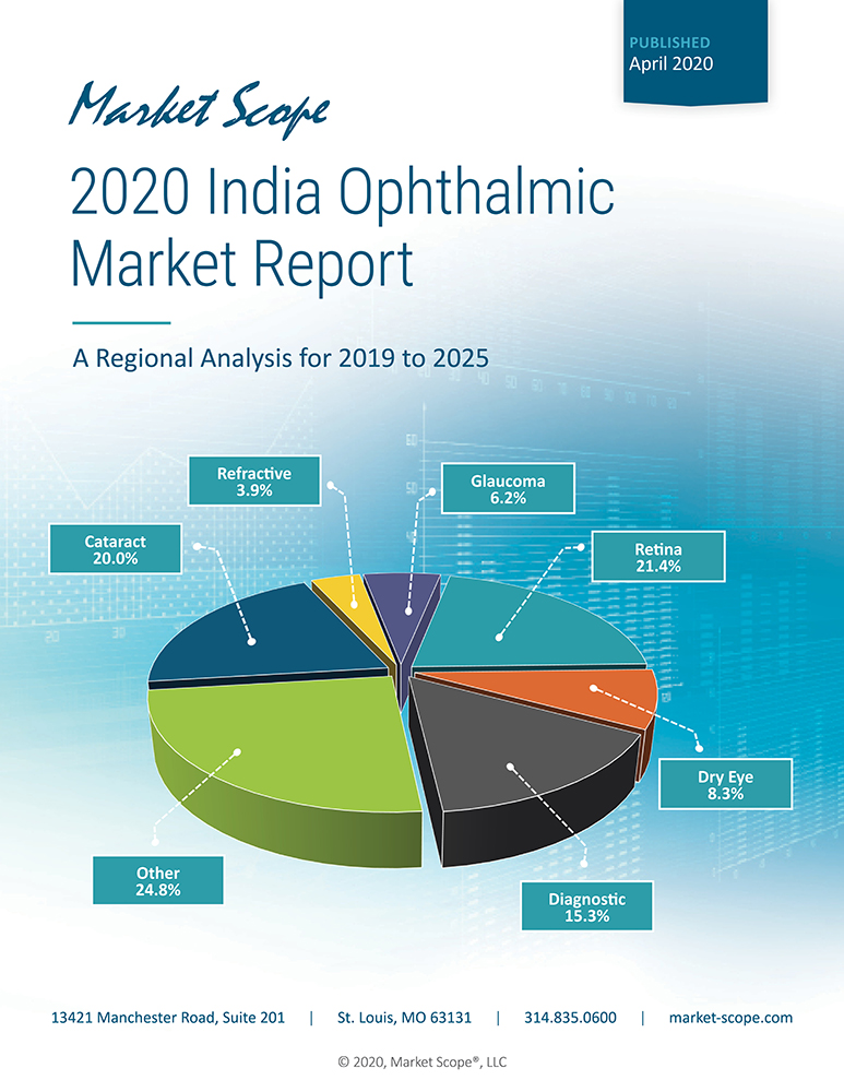 2020 India Ophthalmic Market Report: A Regional Analysis for 2019 to 2025, April, 2020