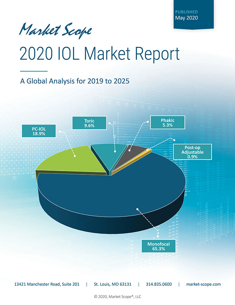 2020 IOL Market Report: A Global Analysis for 2019 to 2025, May, 2020