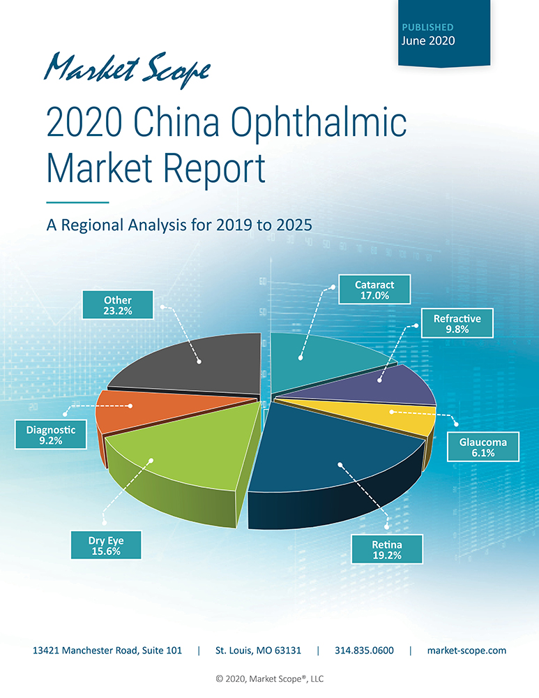 2020 China Ophthalmic Market Report: A Regional Analysis for 2019 to 2025, June, 2020