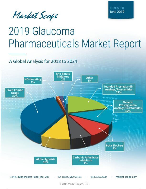 2019 Glaucoma Pharmaceuticals Market Report: A Global Analysis for 2018 to 2024, June, 2019