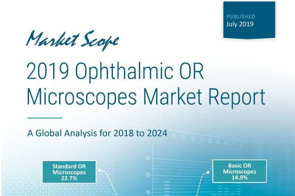 2019 Ophthalmic OR Microscopes Market Report: A Global Analysis for 2018 to 2024, July, 2019