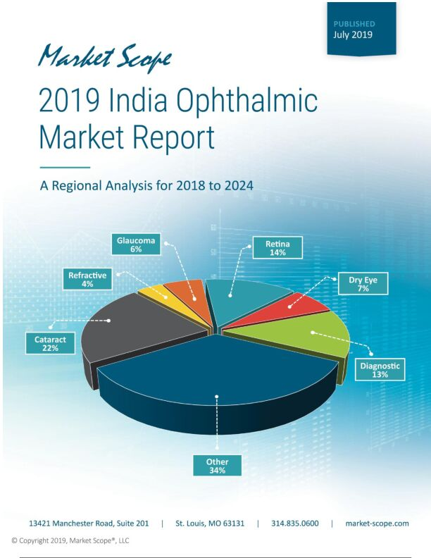 2019 India Ophthalmic Market Report: A Regional Analysis for 2018 to 2024, July, 2019