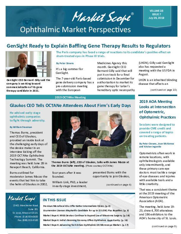 Latest Reports | Market Scope
