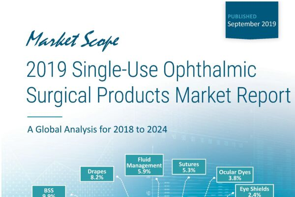 2019 Single-Use Ophthalmic Surgical Products Market Report: A Global Analysis for 2018 to 2024, September, 2019