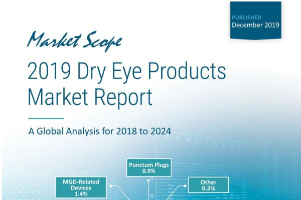 2019 Dry Eye Products Market Report: A Global Analysis for 2018 to 2024, November, 2019