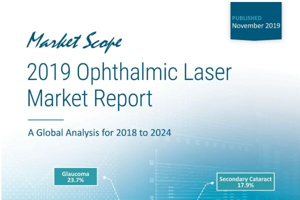 2019 Ophthalmic Laser Market Report: A Global Analysis for 2018 to 2024, November, 2019