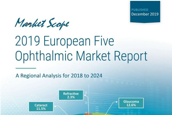 2019 European Five Ophthalmic Market Report: A Regional Analysis for 2018 to 2024, December, 2019