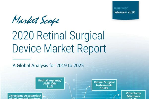 2020 Retinal Surgical Device Report: A Global Market Analysis for 2019 to 2025, February, 2020