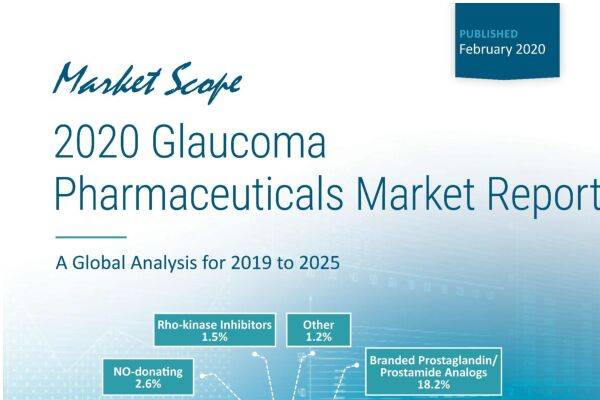 2020 Glaucoma Pharmaceuticals Market Report: A Global Analysis for 2019 to 2025, February, 2020