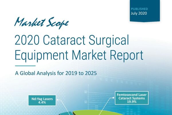 2020 Cataract Surgical Equipment Market Report: A Global Analysis for 2019 to 2025, July, 2020