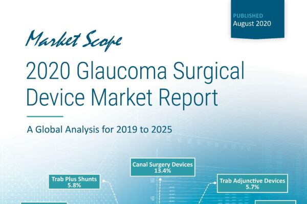 2020 Glaucoma Surgical Device Market Report: A Global Analysis for 2019 to 2025, August, 2020