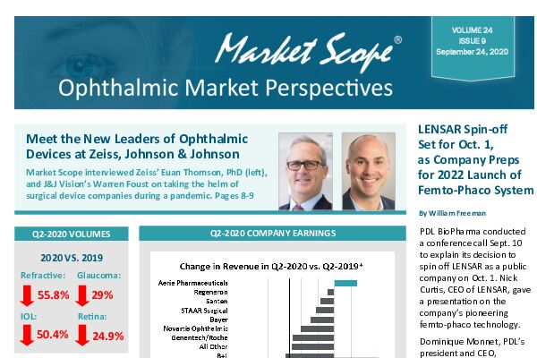 Ophthalmic Market Perspectives Monthly Newsletter