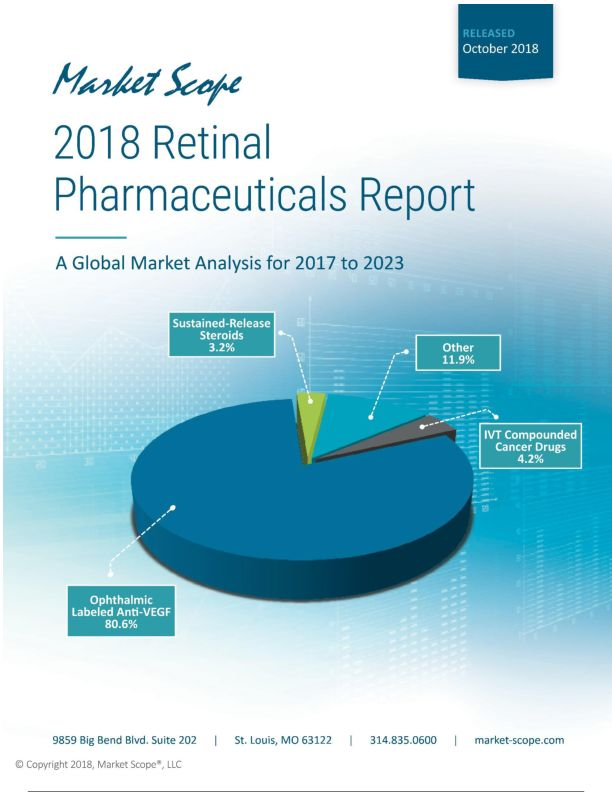 2018 Retinal Pharmaceuticals Report: A Global Market Analysis for 2017-2023, October, 2018