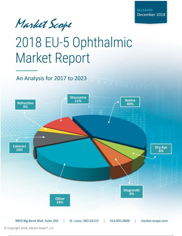 2018 EU-5 Ophthalmic Market Report: An Analysis for 2017 to 2023, December, 2018