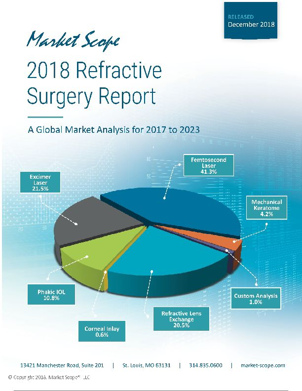 2018 Refractive Surgery Market Report: A Global Analysis for 2017 to 2023, December, 2018