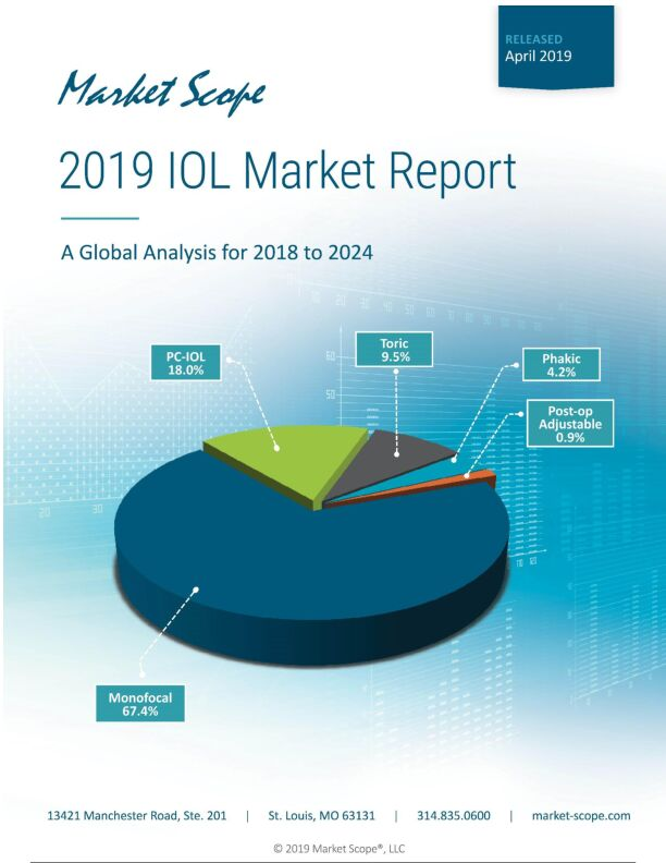 2019 IOL Market Report: A Global Analysis for 2018 to 2024, April, 2019